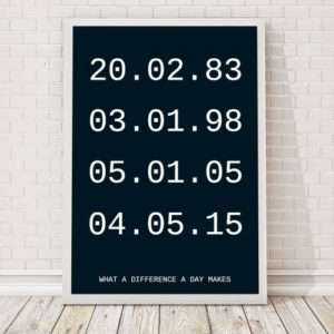 Idea regalo Date Importanti Poster a 24 €
